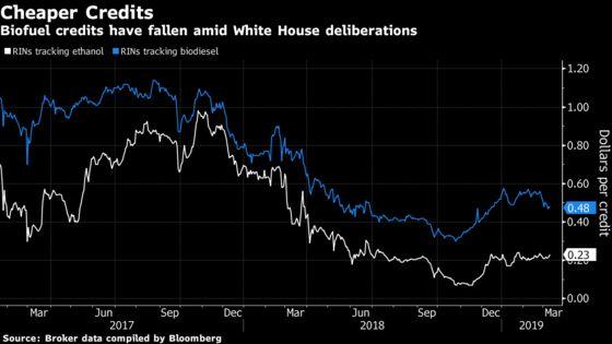 EPA Biofuel Trading Plan Would Hurt Banks, Buffett Truck Stops