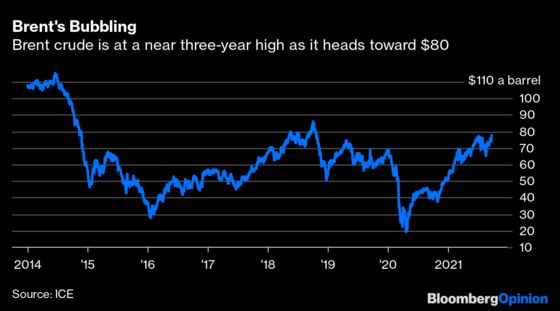 Oil's Going to Have a Good Winter, Even If You and I Don't