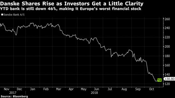Danske Ready for `Large' Fine as Bank Fights to Win Back Trust