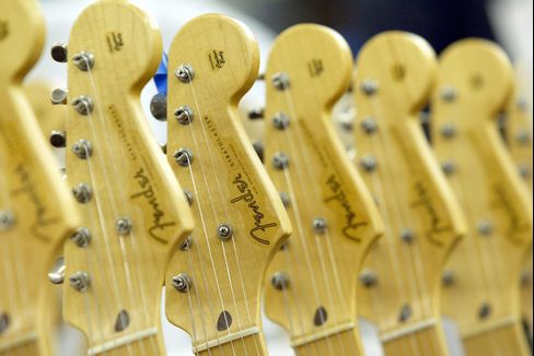 Fender Sets IPO at $13-$15 a Share to Expand Guitars Overseas