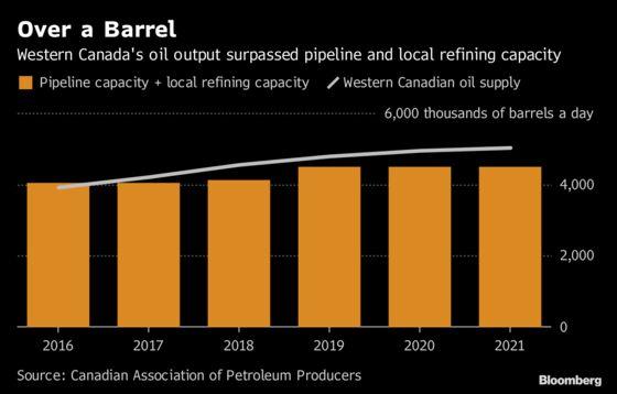 The Refinery Eating Alberta's Money