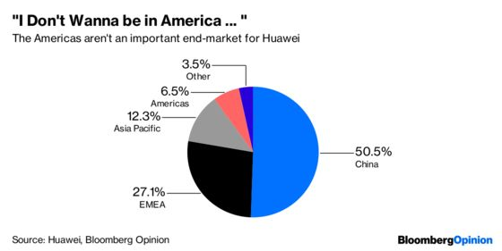 Don't Worry About a U.S. Component Ban on Huawei