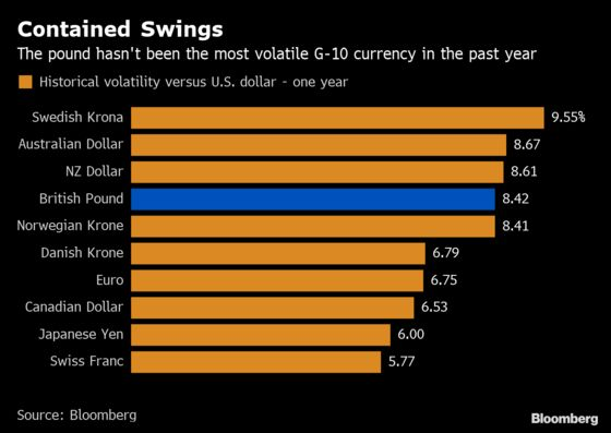 U.K. Markets Facing Brexit Crisis and Most of World Doesn't Care