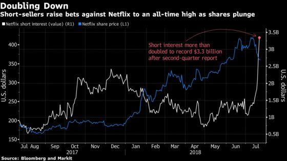 Netflix Bull Battles Bear in Debate Over Cash Burn, Competition