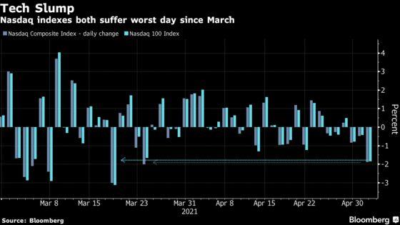 Tech Selloff Sweeps Across Stocks; Dollar Climbs: Markets Wrap