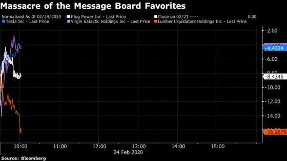 Coronavirus Fears Finally Topple the Stock Market's Kingpins