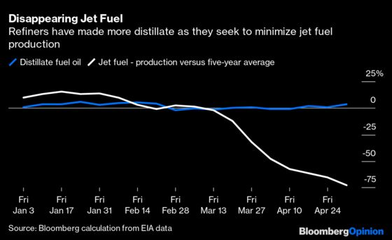 Don't Mistake Higher Oil Prices for a License to Pump