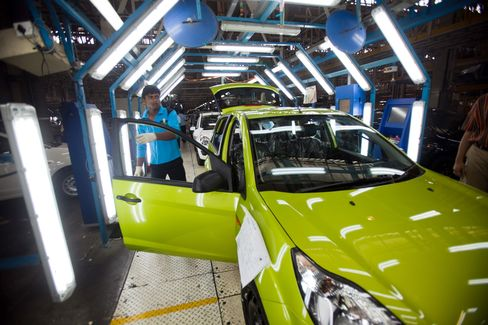 Ford Fails in India to Buoy Share as Figo Sales Slump: Cars