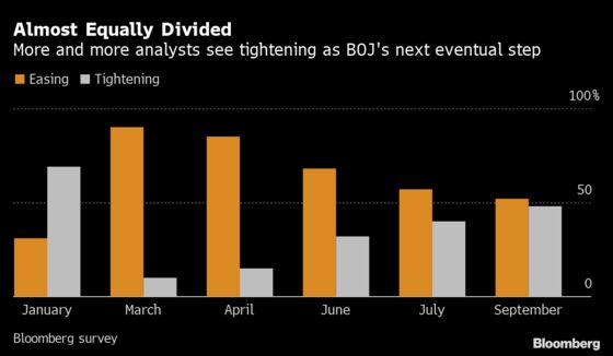 Bank of Japan to Maintain Easing as Suga Takes Japan's Top Job
