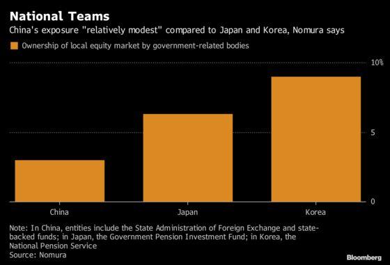 China May Use PBOC 'Lever of Power' to Aid Stocks, Nomura Says