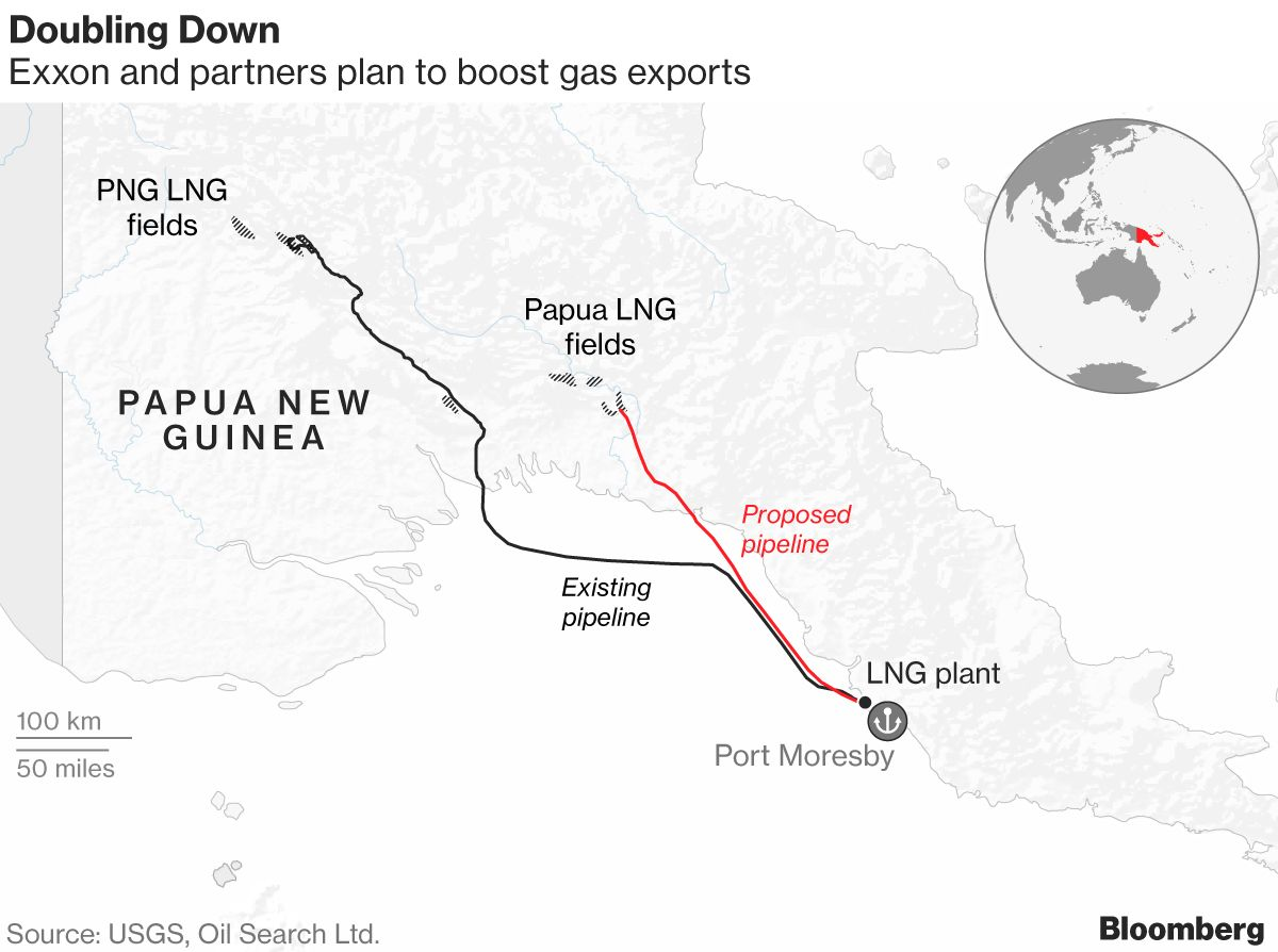 How Exxon's Big Gas Plan Stirred Up Papua New Guinea