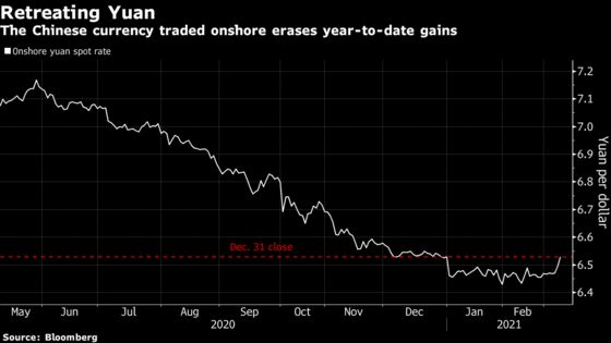 China's Yuan Becomes Latest Victim of Treasury-Led Selloff