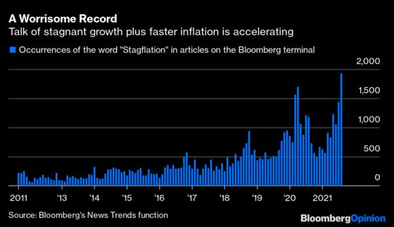 Inflation and Supply Shortages Are Waking Up the Bond Bears