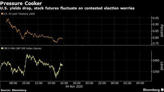 Here's What Some Market Watchers Are Saying About the Election