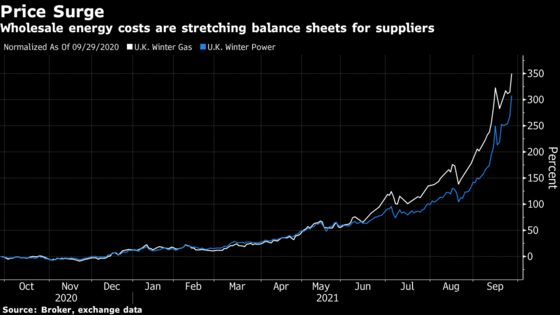 U.K. Energy Firms Stretched to Limitas More Suppliers Fail