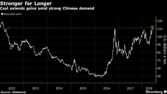 Coal Rallies to Six-Year High as Heatwave Fires Up China Demand