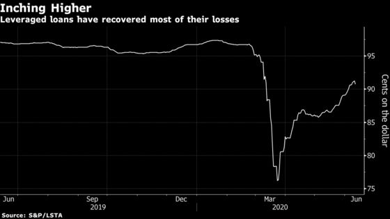 Wall Street Puts Guardrails on LBO Deals After Crisis Markdowns