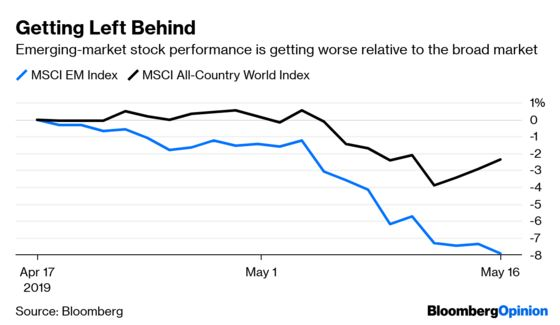 The 'All Clear' Memo Didn't Reach Emerging Markets