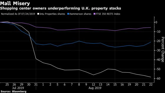 Boris Johnson's First Month Good for Pub Stocks and Peppa Pig