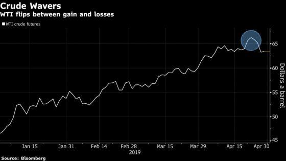 Crude Wavers as `Unnerved' Market Watches Iranian Drama Unfold
