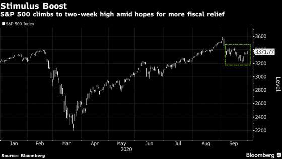 Stocks Gain on Stimulus Hopes in Choppy Trading: Markets Wrap