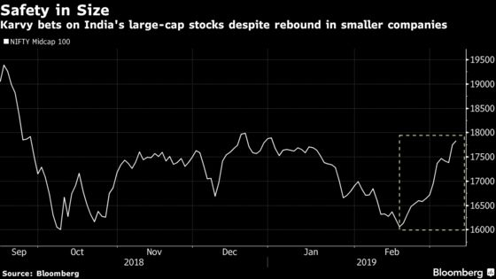 $2 Billion Advisor Loads Up on India's Biggest Companies Even as Small Caps Outperform
