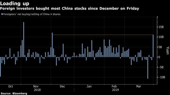 Foreigners Dive Back Into China Stocks, Buy Most Since December