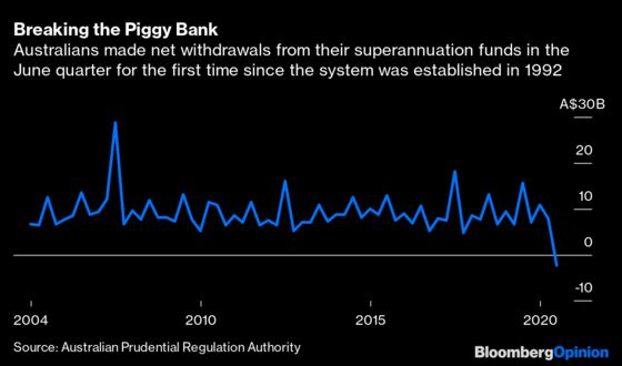 Don't Be Tempted by a $2 Trillion Piggy Bank