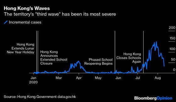 Hong Kong'sClosed Schools Risk a Lost Generation