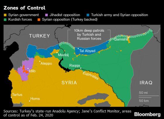 Turkey Threatens Refugee Wave as Strike Fuels Tensions