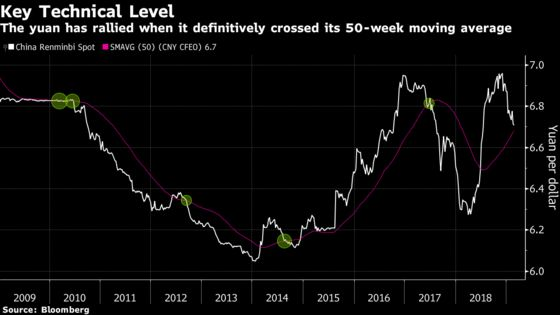 Emerging Markets Turn to China for Risk-On Trigger Amid Languor