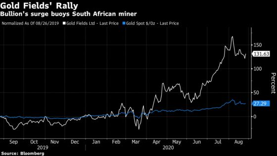 Gold Fields Sees Rewards From Buffett's Turn to Gold Miners