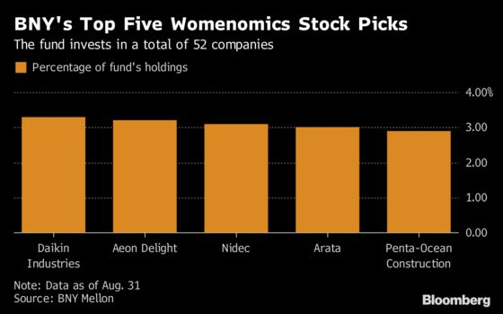Money Manager Takes Her High-Performing Fund to the U.S.