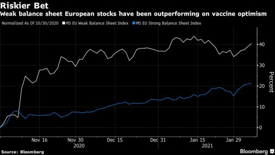Frothy Markets Spark Worries of Bubbles in European Assets