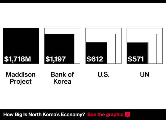 Kim's Testy Factory Trips Show Push to Fix North Korea Economy