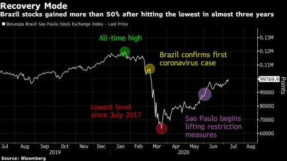 Mark Mobius Sees Brazil Stocks Climbing to All-Time High by Year End