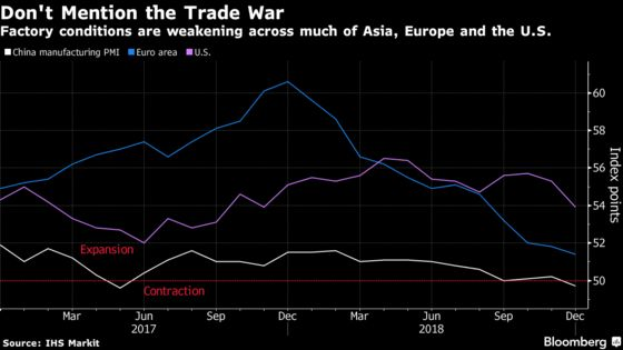 China Leads Slump in Asia Factories, Euro-Area Growth Cools