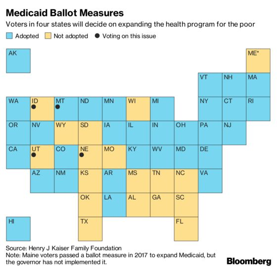 In States That Didn't Expand Medicaid, Voters Might Do It Anyway