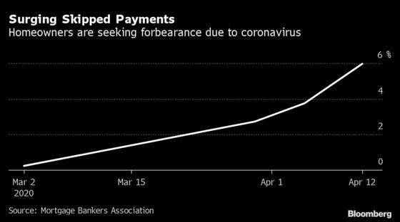 Fannie-Freddie Not Buying Problem Loans Has U.S. Seeking Fix