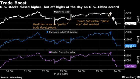 Trump Touts U.S.-China Phase One Trade Deal, Delays Tariffs