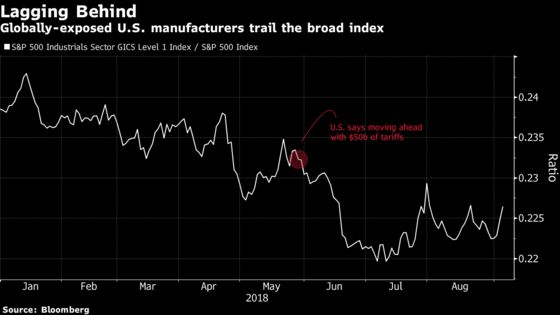 Trump's Tariff Salvo Spreads Pain Across Multiple Asset Classes