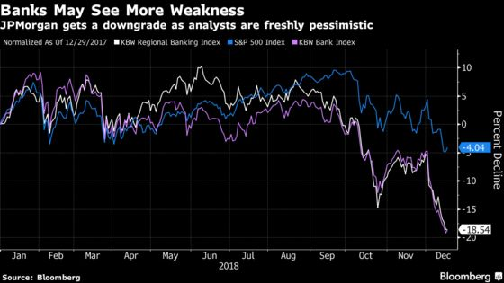 JPMorgan Gets Downgrade as Doubts Mount About Banks' Growth