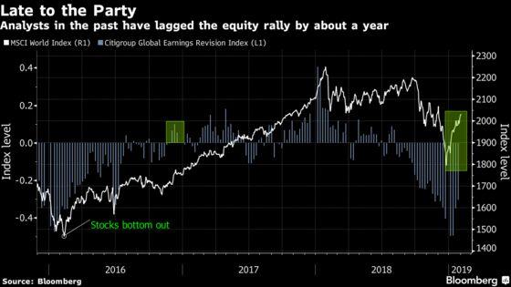 Don't Wait for Analysts to Turn Bullish to Buy Stocks, JPMorgan Says