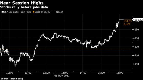 Dow Average Hits Record Before Friday's Jobs Data: Markets Wrap
