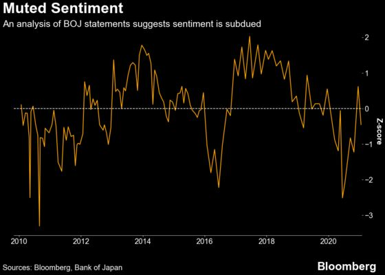 BOJ Word Analysis Suggests Bond Bears to Face Disappointment