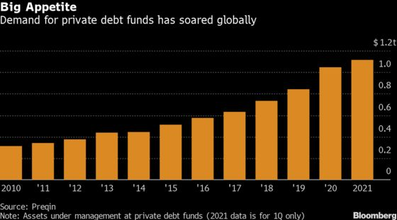Amundi Offers Wine and Cheese Fund as Investors Crave Niche Bets