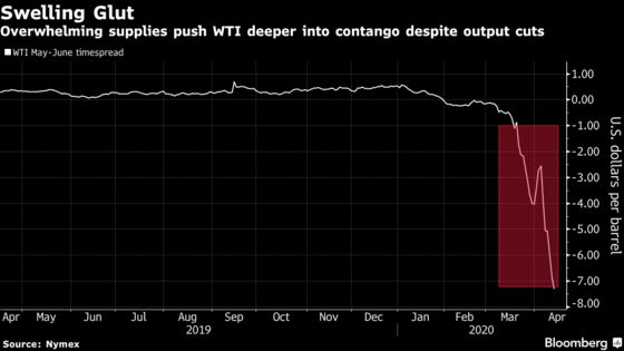 Oil Declines as Concern of Steep Recession Counters OPEC+ Cut