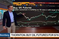 relates to Oil Poised to Rise Well Over $70, Hedge Fund Telemetry's Thornton Says