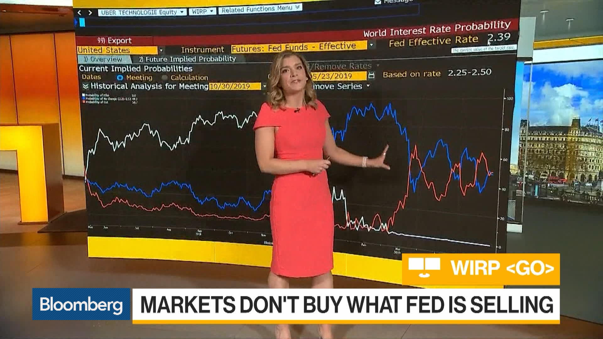 Markets Don't Buy What Fed Is Selling