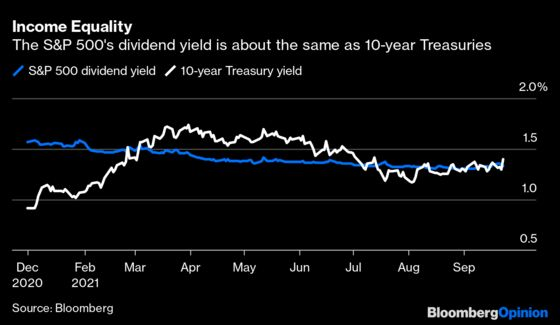 Surging Bond Yields Are the Stock Market'sNext Problem